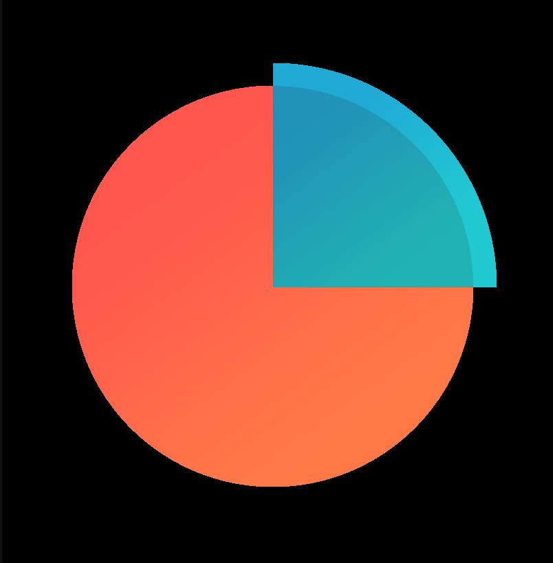TapResearch: Mobile Surveys and App Monetization